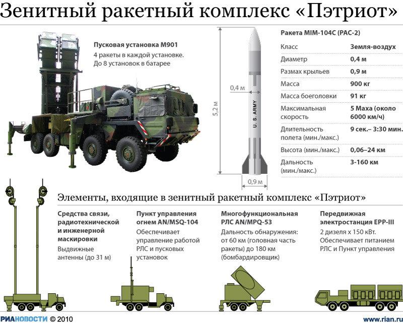 http://pentagonus.ru/_ph/10/620144453.jpg