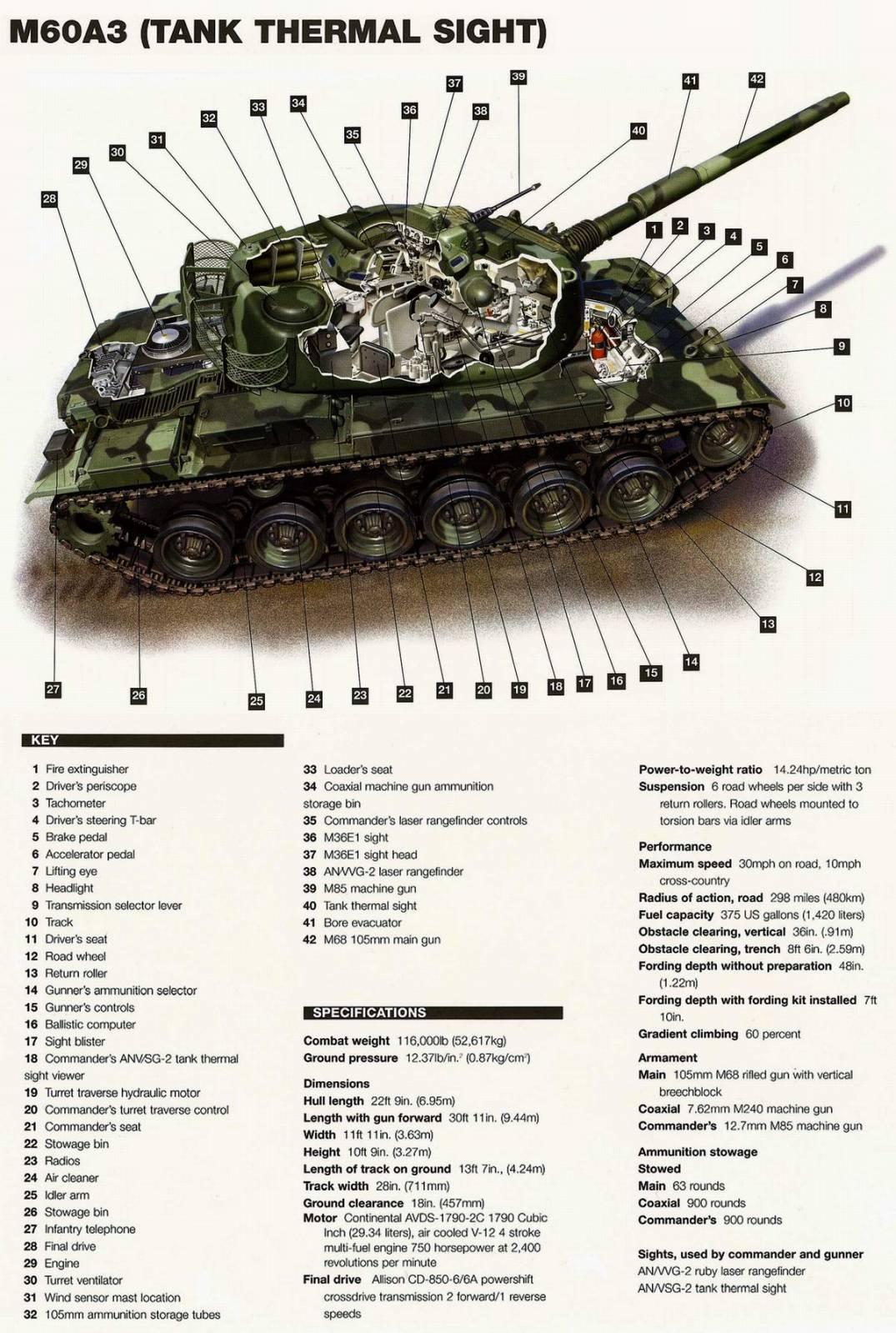 http://pentagonus.ru/_ph/53/871032203.jpg