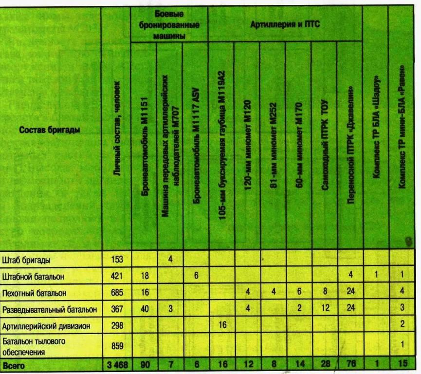 Организации созданные при цик россии центральная