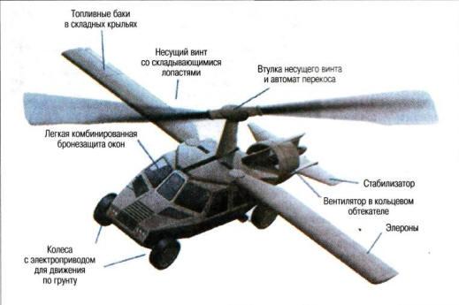 Разработка в сша летающего боевого