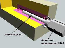 http://pentagonus.ru/army/gun/podriv/US-BB-97.jpg
