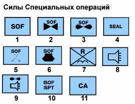 http://pentagonus.ru/army/struct/Obsh/us-tak-znak-a-17.jpg