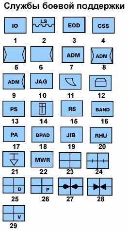 http://pentagonus.ru/army/struct/Obsh/us-tak-znak-a-19.jpg